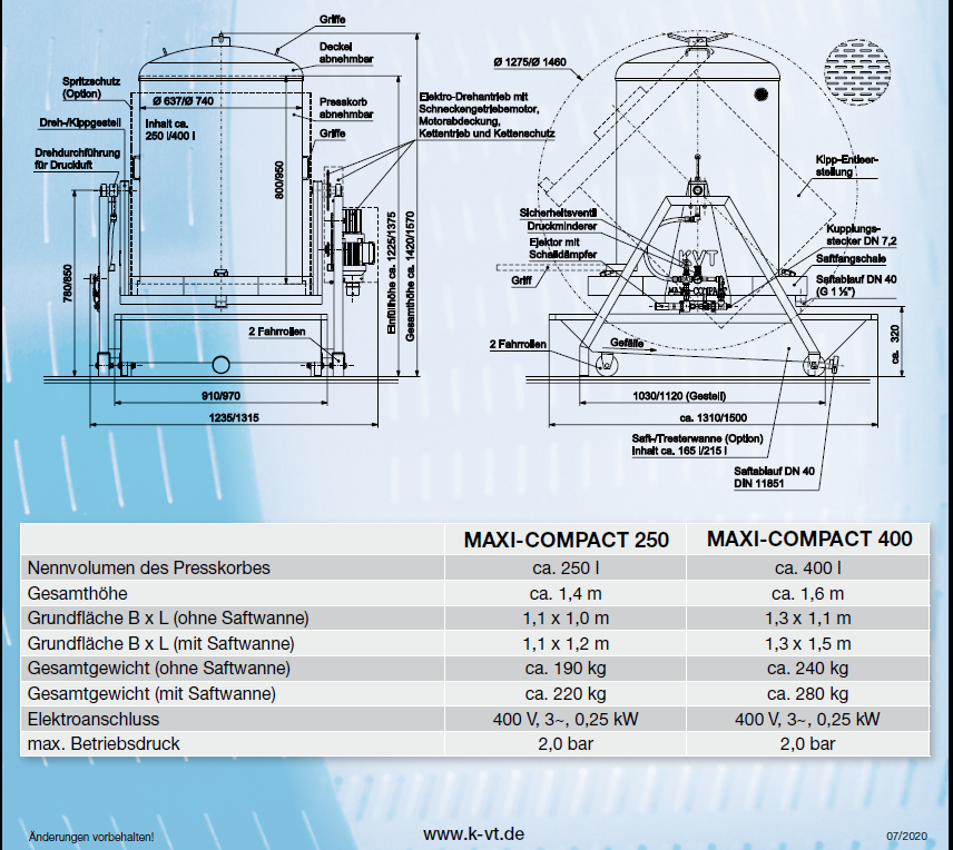 KVT_MAXI-COMPACT_Masse