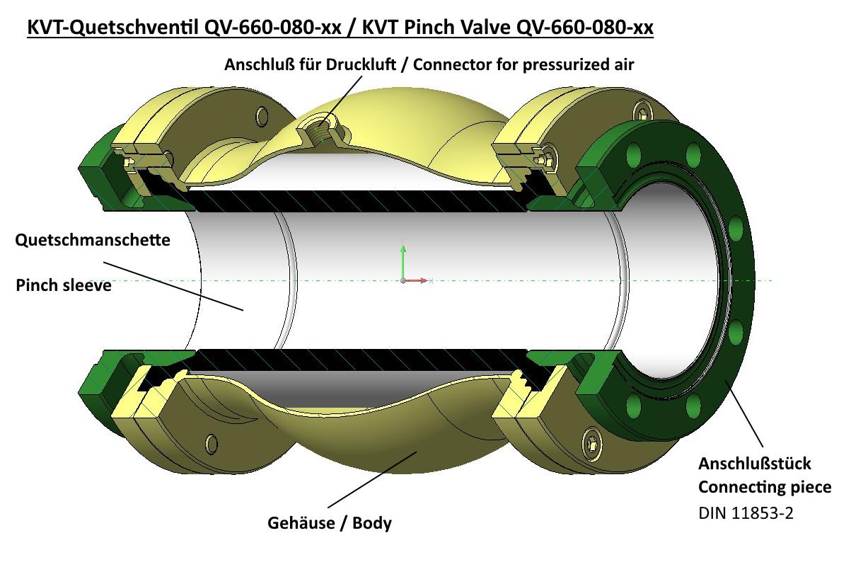 KVT-QV-660-080-xx-Isometrie-Schnitt-Beschriftung-Einzelteile-DE-EN-1