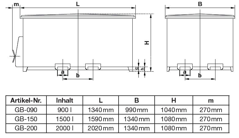 Maße der Gärbehälter
