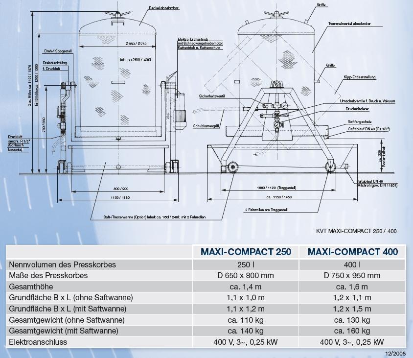 KVT MAXI-COMPACT-Presse: Maße