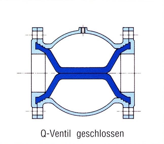 KVT-Prinzipdarstellung QV geschlossen